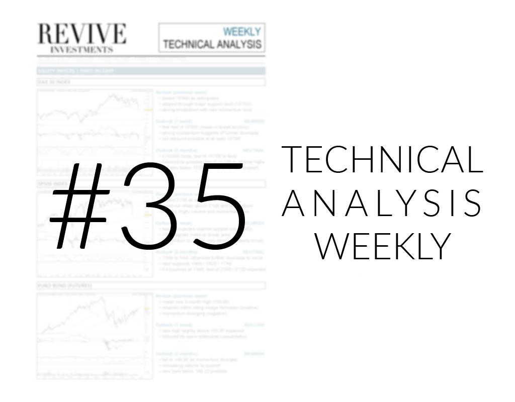 TA Weekly – 35/2015